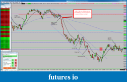 Tap In's Corner-2014-12-08_nq_summary.png