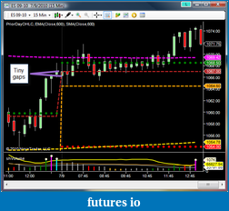 shodson's Trading Journal-20100709-es-small-gap.png