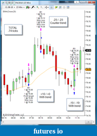 shodson's Trading Journal-20100709-cl-ibs.png