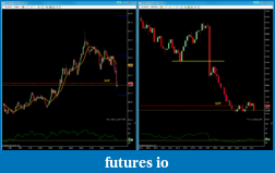 Mike Sullivan Trading Journal-12092014_cl1.png