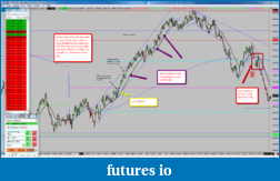 Tap In's Corner-2014-12-11_nq_summary.png