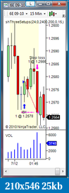 shodson's Trading Journal-20100712-6e-ibs.png