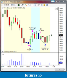 shodson's Trading Journal-20100712-cl-ibs.png