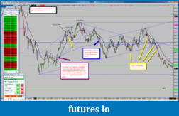 Tap In's Corner-2014-12-12_nq_summary.png
