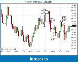 TF Trading Journal (without  indicators)-tf-12-14-233-tick-15_12_2014.jpg