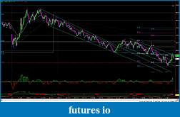 RB's Formation Trading Process for Futures-121514-cl-987t.jpg