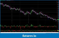 RB's Formation Trading Process for Futures-121514-cd-3tk.jpg