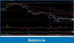RB's Formation Trading Process for Futures-121514-es-5d.jpg