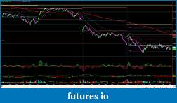 RB's Formation Trading Process for Futures-121514-ym-5d.jpg