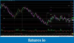 RB's Formation Trading Process for Futures-121514-es-3tk.jpg