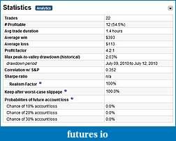 Paradigm ATS Portfolio-paradigm.stats.jpg