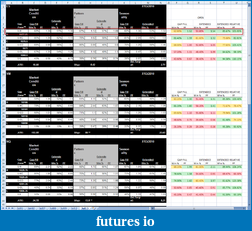 shodson's Trading Journal-20100713-gap-guides.png