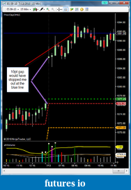 shodson's Trading Journal-20100713-es-gap-chart.png