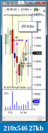 shodson's Trading Journal-20100713-6e-ibs.png