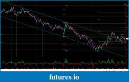 RB's Formation Trading Process for Futures-121614-cl-3t.jpg