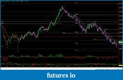 RB's Formation Trading Process for Futures-121614-es-3t.jpg