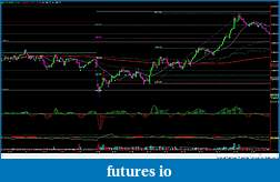 RB's Formation Trading Process for Futures-121614-es-1m.jpg