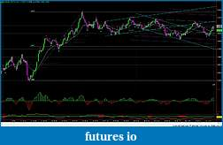 RB's Formation Trading Process for Futures-121614-bp-233t.jpg