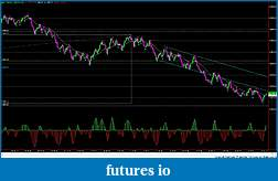 RB's Formation Trading Process for Futures-es-ltf.jpg