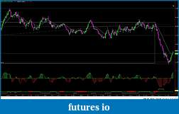 RB's Formation Trading Process for Futures-cl-ltf.jpg