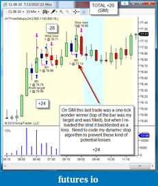 shodson's Trading Journal-20100713-cl-ibs.png