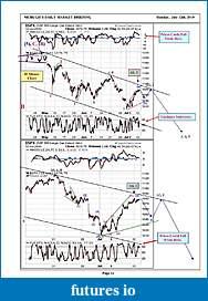 Elliott Wave Theory and Patterns-mchughwavecountspx.jpg