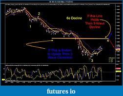 Elliott Wave Theory and Patterns-6e-09-10-1440-min-7_13_2010_1444.jpg