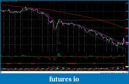 RB's Formation Trading Process for Futures-121714-cl-2h.jpg