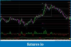 RB's Formation Trading Process for Futures-121714-cl-987t.jpg
