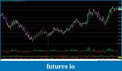 RB's Formation Trading Process for Futures-121714-es-3t.jpg