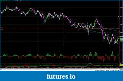 RB's Formation Trading Process for Futures-121714-bp-233t.jpg
