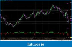 RB's Formation Trading Process for Futures-121714-ec-3t.jpg
