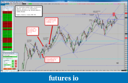 Tap In's Corner-2014-12-18_nq_summary.png