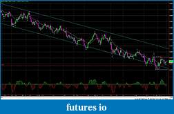 RB's Formation Trading Process for Futures-121814-ad-3000t.jpg
