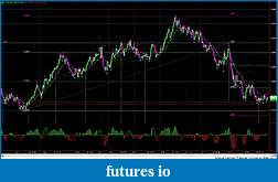 RB's Formation Trading Process for Futures-121814-ec-3000t.jpg