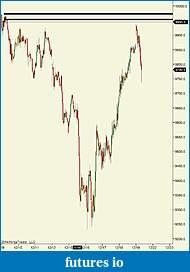 Iron Pawn's trading journal-fdax-1.jpg