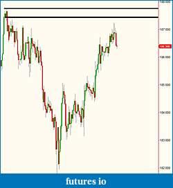 Iron Pawn's trading journal-gbp-jpy.jpg