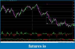 RB's Formation Trading Process for Futures-121914-ec-233tk.jpg