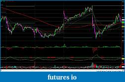 RB's Formation Trading Process for Futures-121914-nke-5m.jpg