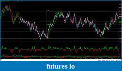 RB's Formation Trading Process for Futures-121914-ym-144t.jpg