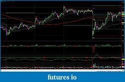 RB's Formation Trading Process for Futures-121914-bbry-5m.jpg