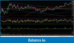 RB's Formation Trading Process for Futures-121914-es-1m.jpg