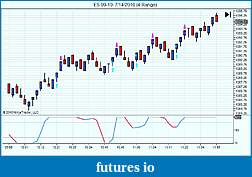 buy sell chart-es-09-10-7_14_2010-4-range-.jpg