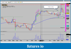 Safin's Trading Journal-60-mins.png