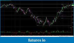 RB's Formation Trading Process for Futures-122214-es-27kt.jpg