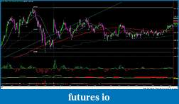 RB's Formation Trading Process for Futures-122214-es-1m.jpg