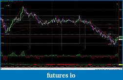 RB's Formation Trading Process for Futures-122214-gc-987t.jpg