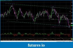RB's Formation Trading Process for Futures-122314-bp-3000t.jpg