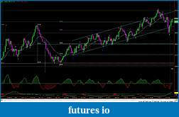 RB's Formation Trading Process for Futures-122314-cl-987t.jpg