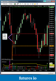 shodson's Trading Journal-20100714-es-gap-chart.png